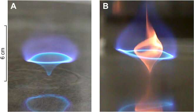UMD researchers identify structure of blue whirls