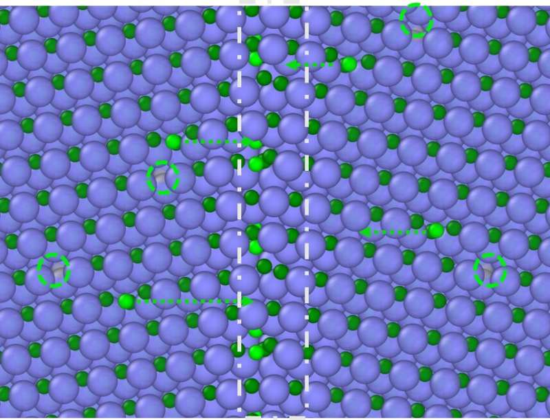 Understanding ceramic materials' 'mortar' may reveal ways to improve them