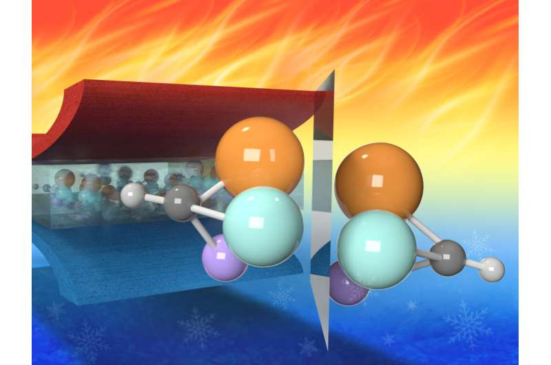 Understanding of relaxor ferroelectric properties could lead to many advances