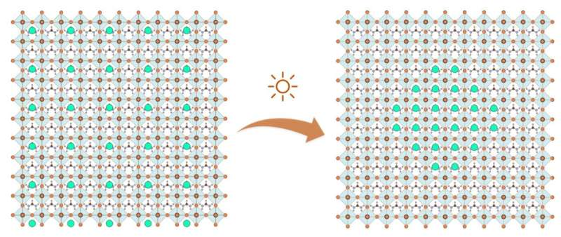 Understanding the love-hate relationship of halide perovskites with the sun