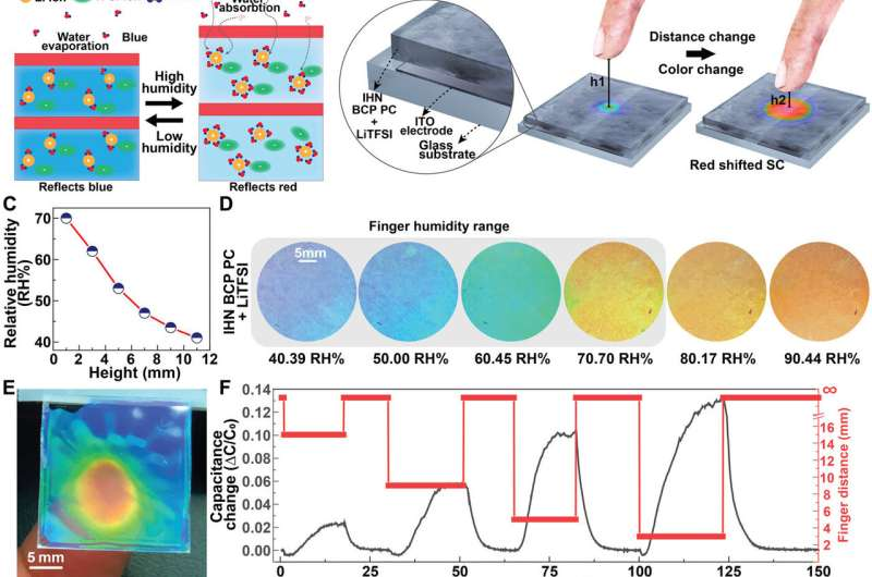 3D Touchless Interactive Display Detects Finger Humidity to Change Color