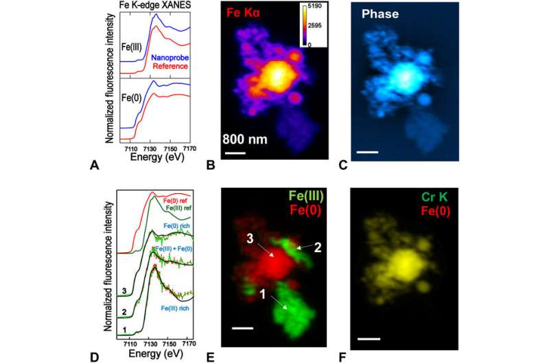 High-sensitivity nanoscale chemical imaging with hard x-ray nano-XANES