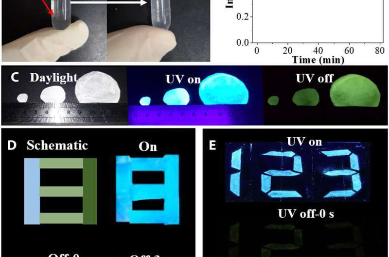 Large-scale preparation of polymer-based room-temperature phosphorescence via click chemistry