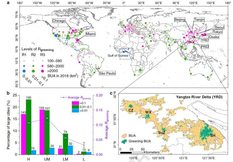 Scientists quantify dramatic uneven urbanization of large cities throughout the world in recent decades
