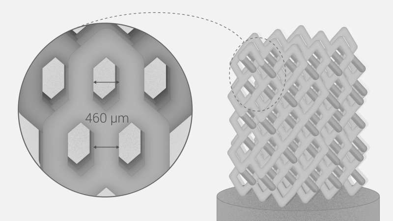 Skoltech scientists developed a novel bone implant manufacturing method