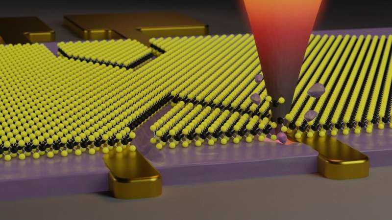 Researchers cut nanometer-sized patterns into 2-D materials
