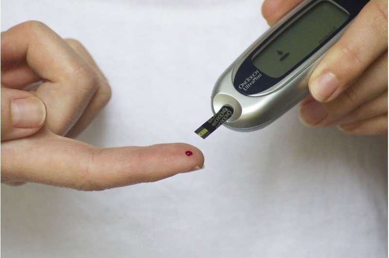 Gastrointestinal surgery can be a cure for type 2 diabetes finds new long-term study thumbnail