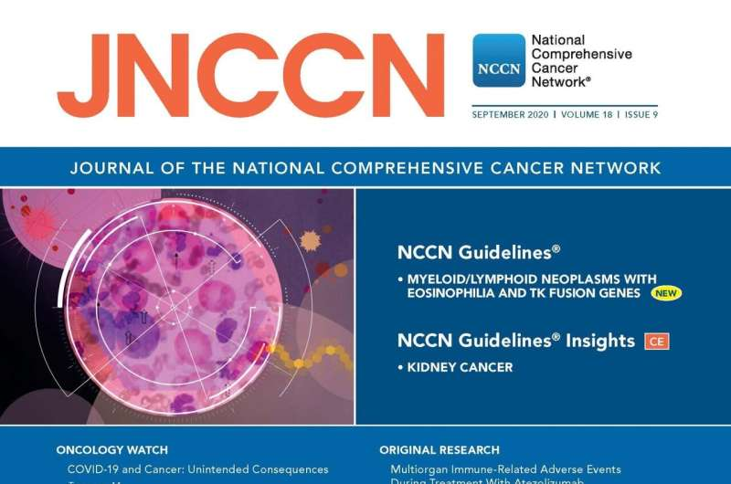 New research in JNCCN sheds light on multi-organ adverse events from immunotherapy