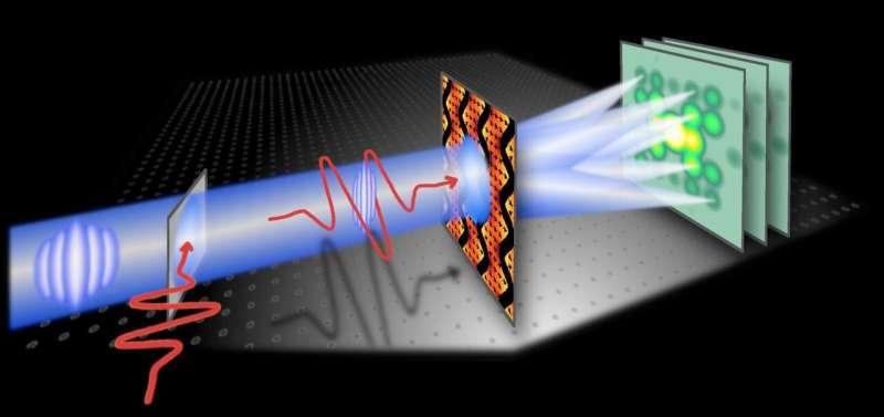 Shining a light on nanoscale dynamics