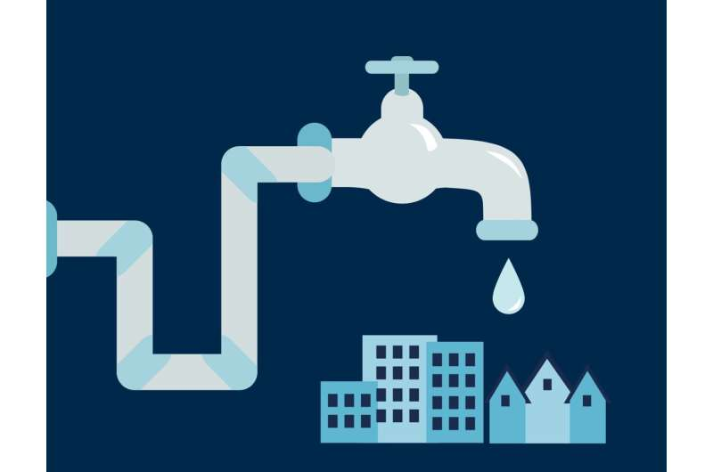 Simultaneous, reinforcing policy failures led to Flint water crisis, providing lessons during pandemic