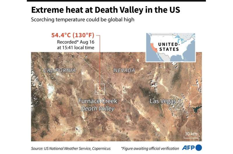 54.4°C: possible global record tempeature recorded at Death Vally in the US