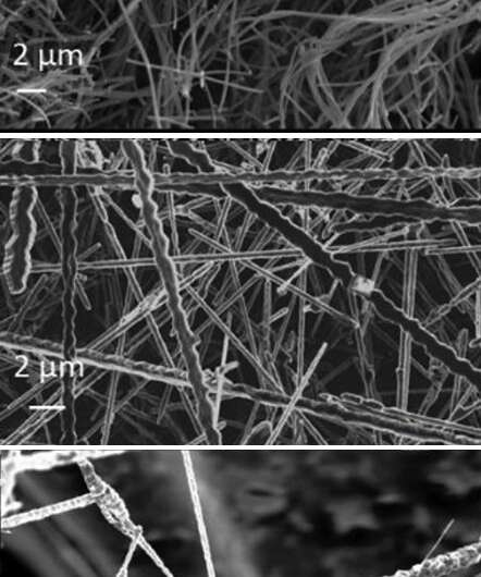 Researchers fabricate polyacrylonitrile (PAN)-derived carbon films and fibers at high temperature
