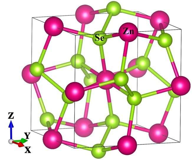 Scientists discover mechanisms behind thermoelectric material ZnSe2