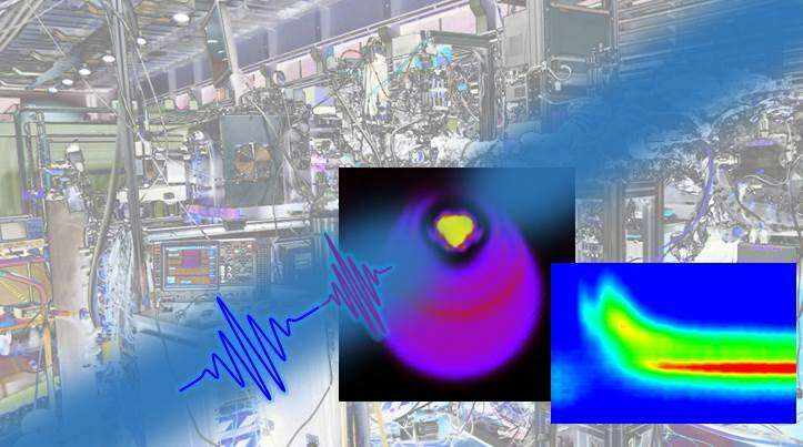 Researchers investigate ultrafast reaction of superfluid helium triggered by extreme ultraviolet laser pulses