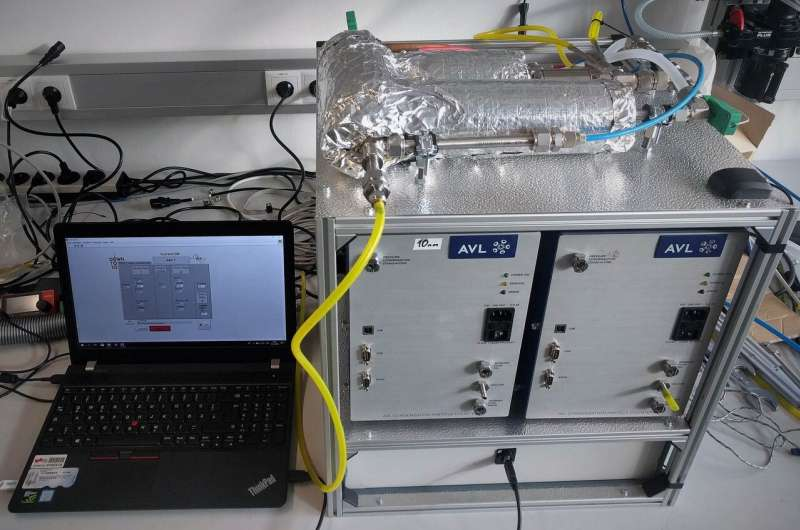 New exhaust gas measurement registers ultrafine pollutant particles for the first time
