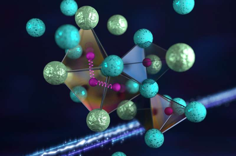 Closely spaced hydrogen atoms could facilitate superconductivity in ambient conditions