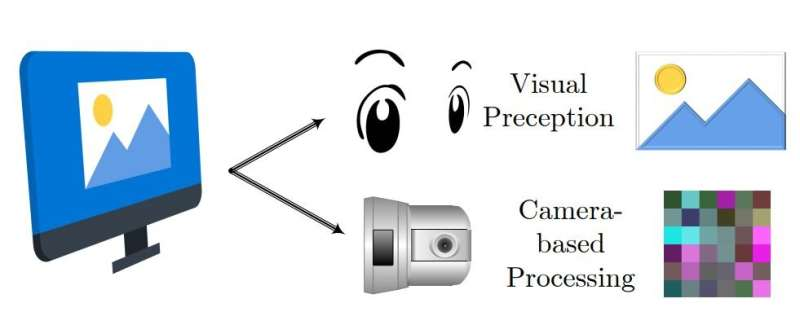 Information theft via manipulating screen brightness in air-gapped computers