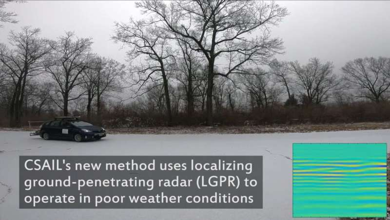 A ground penetrating support for self driving navigation in bad weather