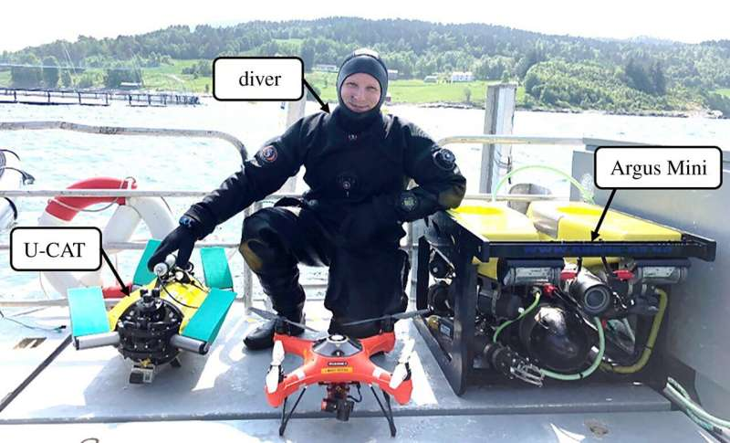 Study shows salmon in fish farms prefer to be monitored by small robot