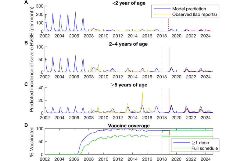 How a vaccine controlled an infectious disease that threatened New York City's infants and toddlers