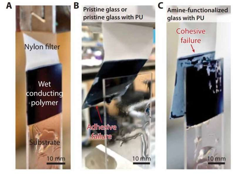 How to get conductive gels to stick when wet