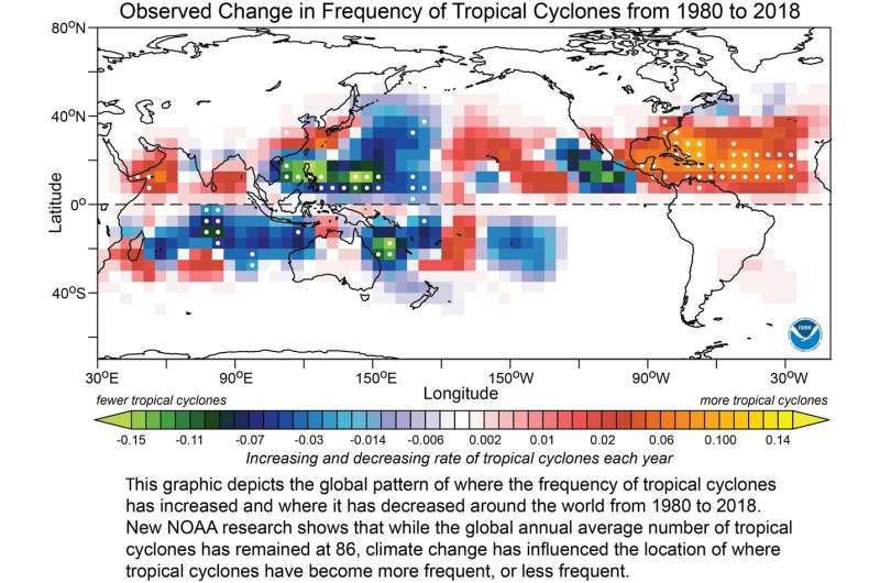 Study: Climate change has been influencing where tropical cyclones rage
