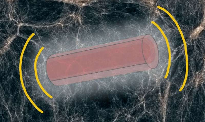 Searching for scalar dark matter using compact mechanical resonators