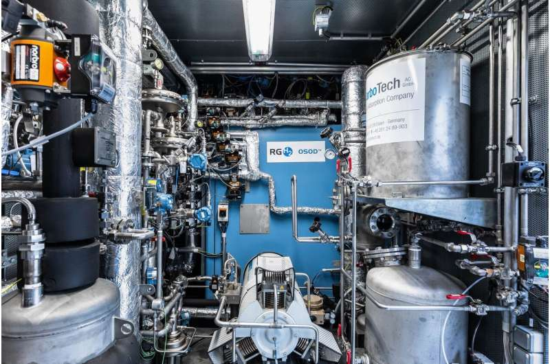 New system for widespread availability of green hydrogen