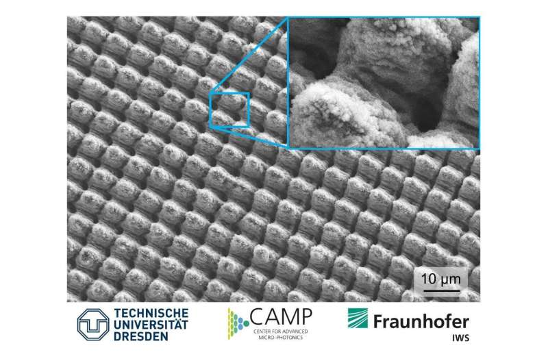 Clean without scrubbing and using chemicals. Dresden scientists develop self-cleaning aluminium surface