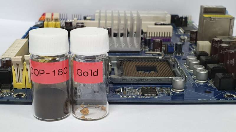 Using a porous porphyrin to reclaim precious metals from electronic waste