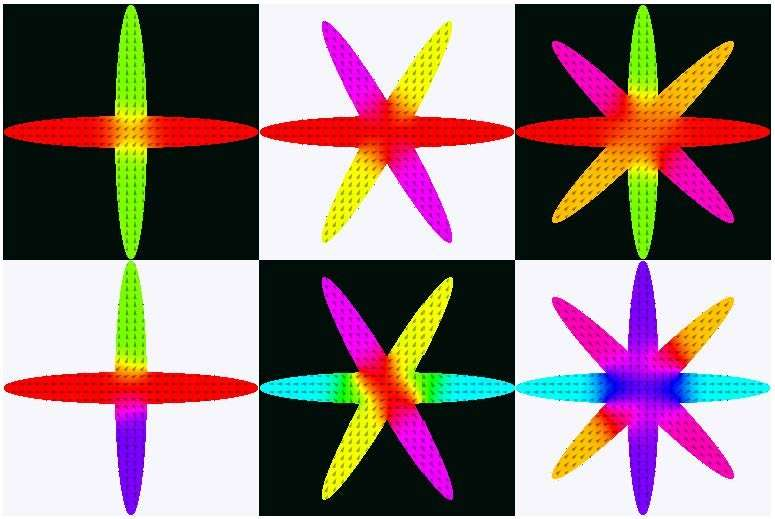 Magnetic memory states go exponential