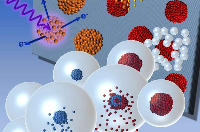 TU Graz Researchers synthesize nanoparticles tailored for special applications