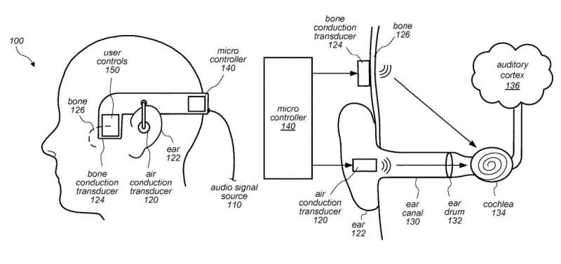 Will next AirPods feature bone conduction?
