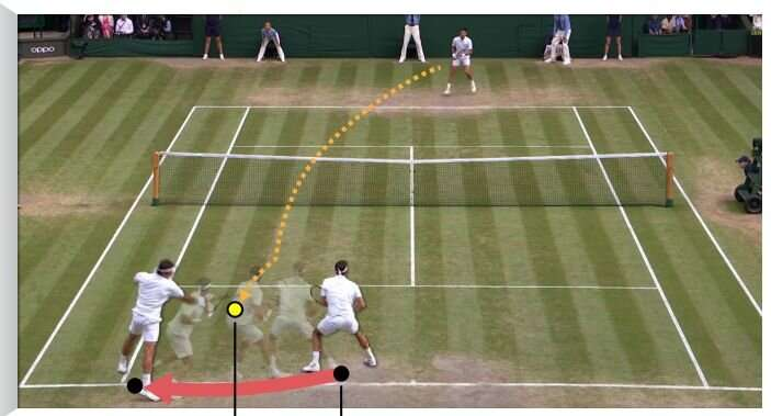 Vid2Player creates strikingly realistic virtual tennis matches based on real players