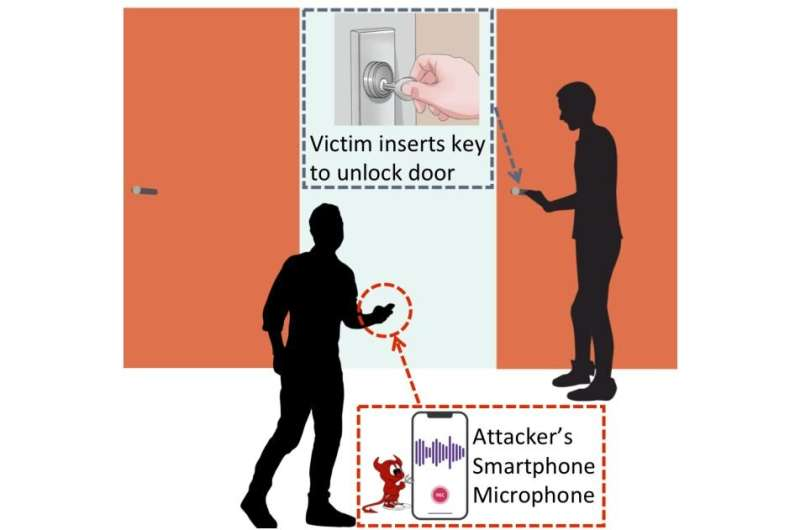 Using a smartphone and audio software to pick a physical lock