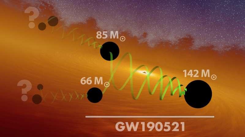 A 'bang' in LIGO and Virgo detectors signals most massive gravitational-wave source yet