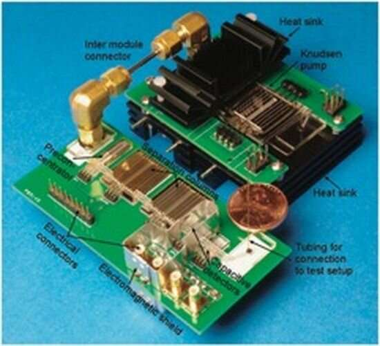 Detecting environmental pollutants with a smaller, portable, fully electric gas chromatograph