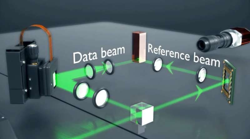 Microsoft turns to holographic solutions for cloud storage
