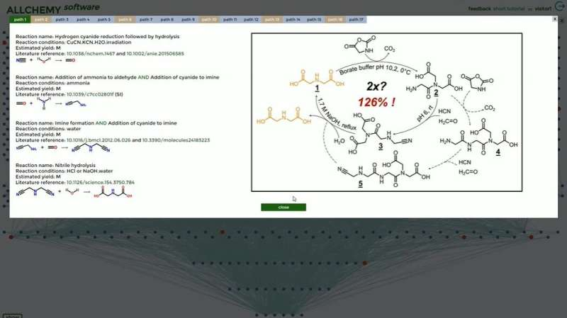 """Software program """"Allchemy"""" helps identify prebiotic synthesis of biochemical compounds from primordial precursors"""