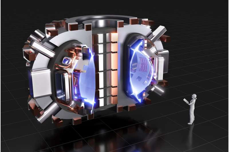 Validating the physics behind the new MIT-designed fusion experiment