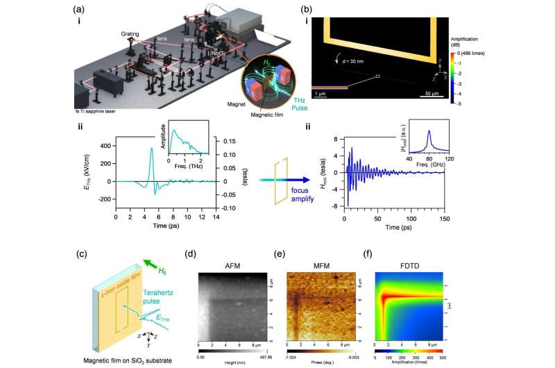 High-capacity tape for the era of big data - A new magnetic material and recording process can vastly increase data capacity