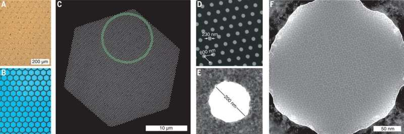Support film makes cryo-electron microscopy sharper