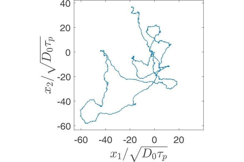 Building better diffusion models for active systems