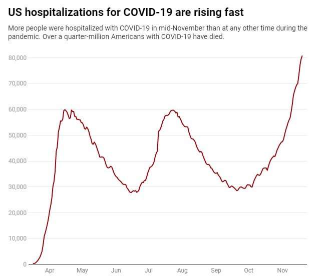 Rural hospitals are under siege from COVID-19 – here's what doctors are facing, in their own words