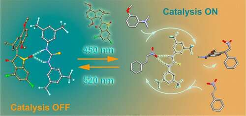 Light-controlled nanomachine controls catalysis