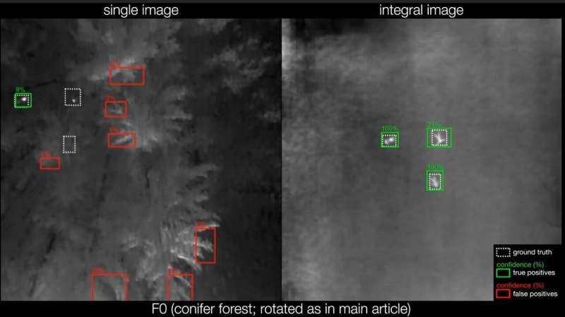 Using artificial intelligence to help drones find people lost in the woods