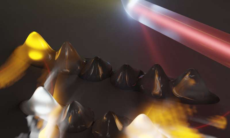 Mapping quantum structures with light to unlock their capabilities