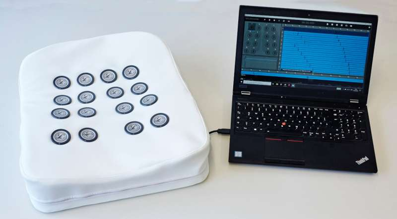 Screening system for lung sound analysis