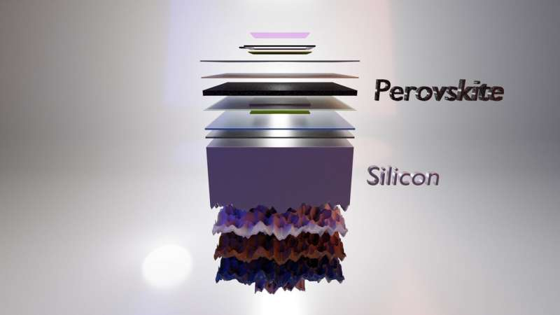 Perovskite/silicon tandem solar cells on the magic threshold of 30% efficiency