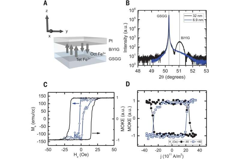 Speed of magnetic domain walls found to be fundamentally limited